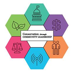 Conservation through Community Leadership identity