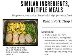 Similar Ingredients Multiple Meals